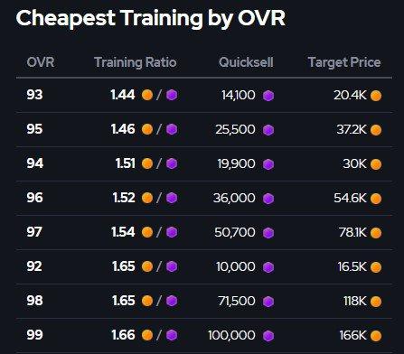 training-cheapest.jpg